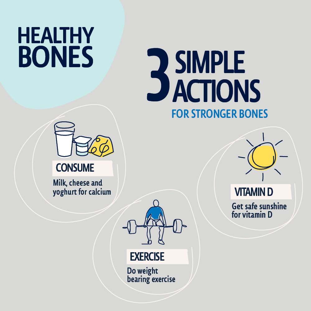 Three simple actions to promote and maintain bone health at every life stage